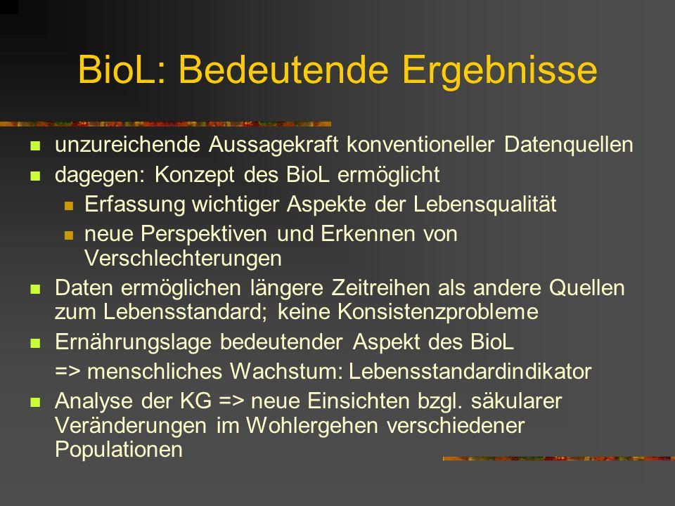 BioL: Bedeutende Ergebnisse