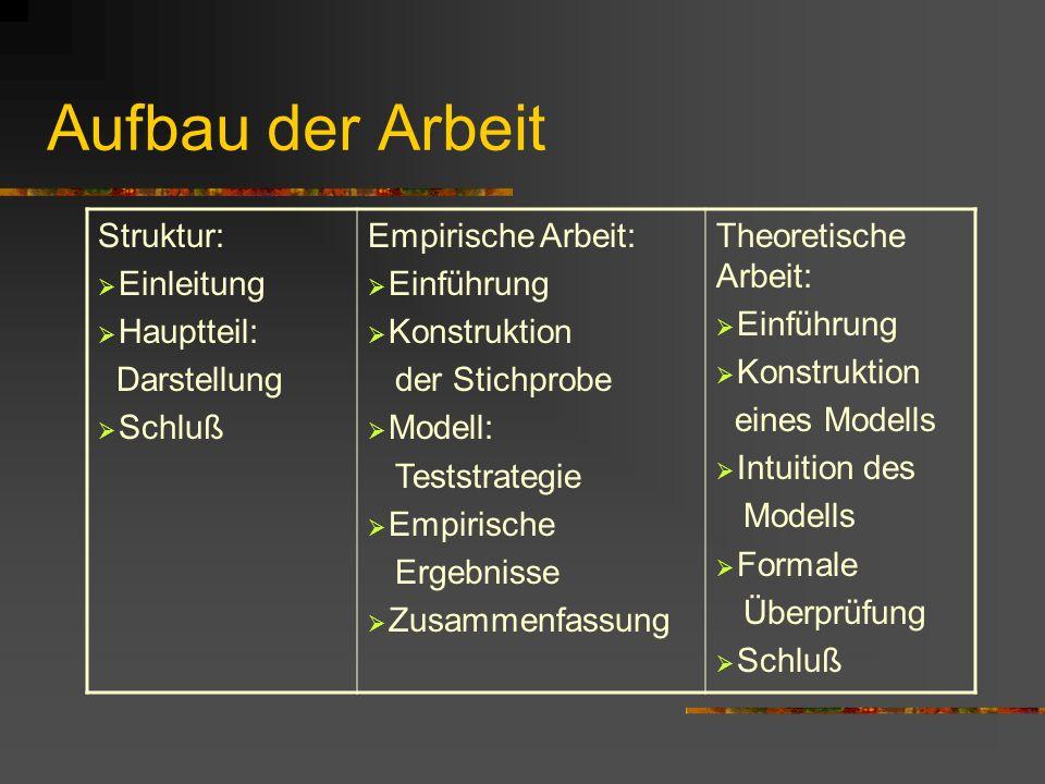 Aufbau der Arbeit Struktur: Einleitung Hauptteil: Darstellung Schluß
