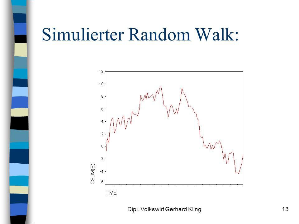 Simulierter Random Walk:
