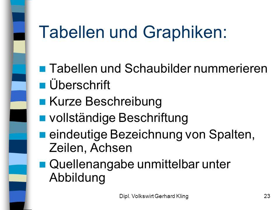 Tabellen und Graphiken: