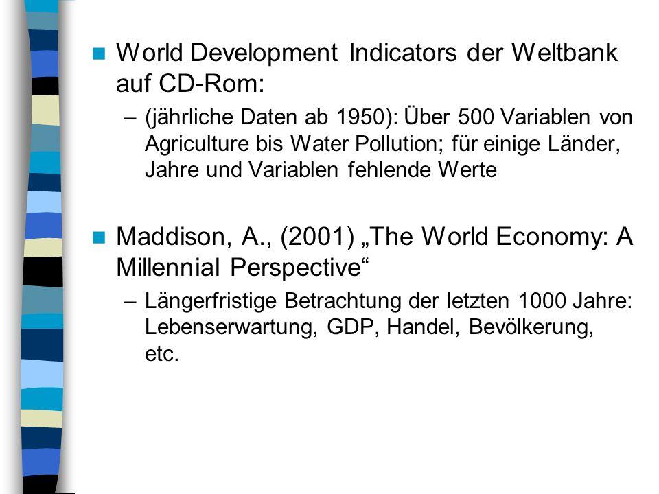 World Development Indicators der Weltbank auf CD-Rom: