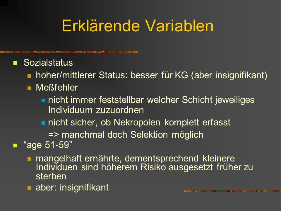 Erklärende Variablen Sozialstatus