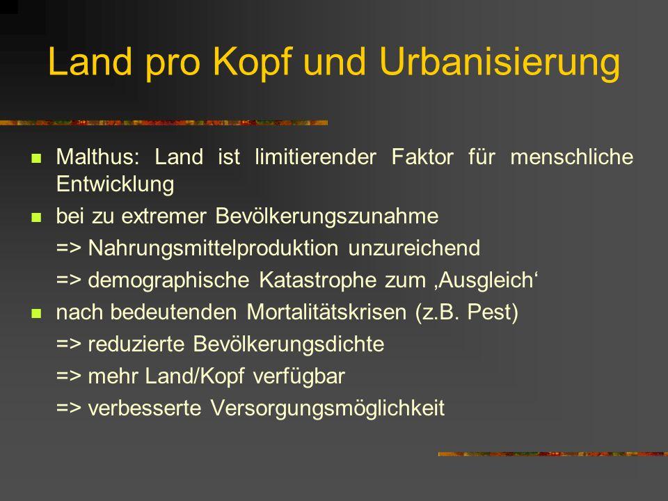 Land pro Kopf und Urbanisierung