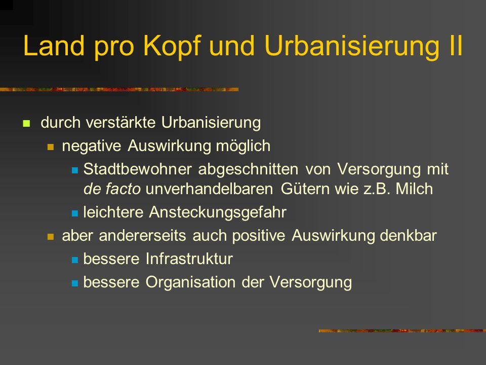 Land pro Kopf und Urbanisierung II