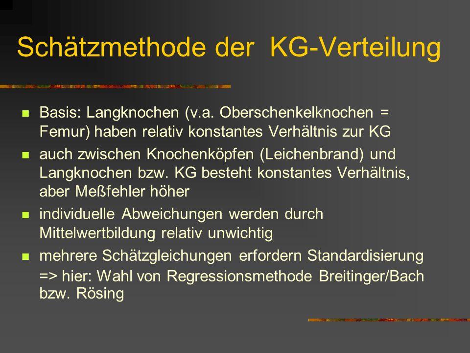 Schätzmethode der KG-Verteilung