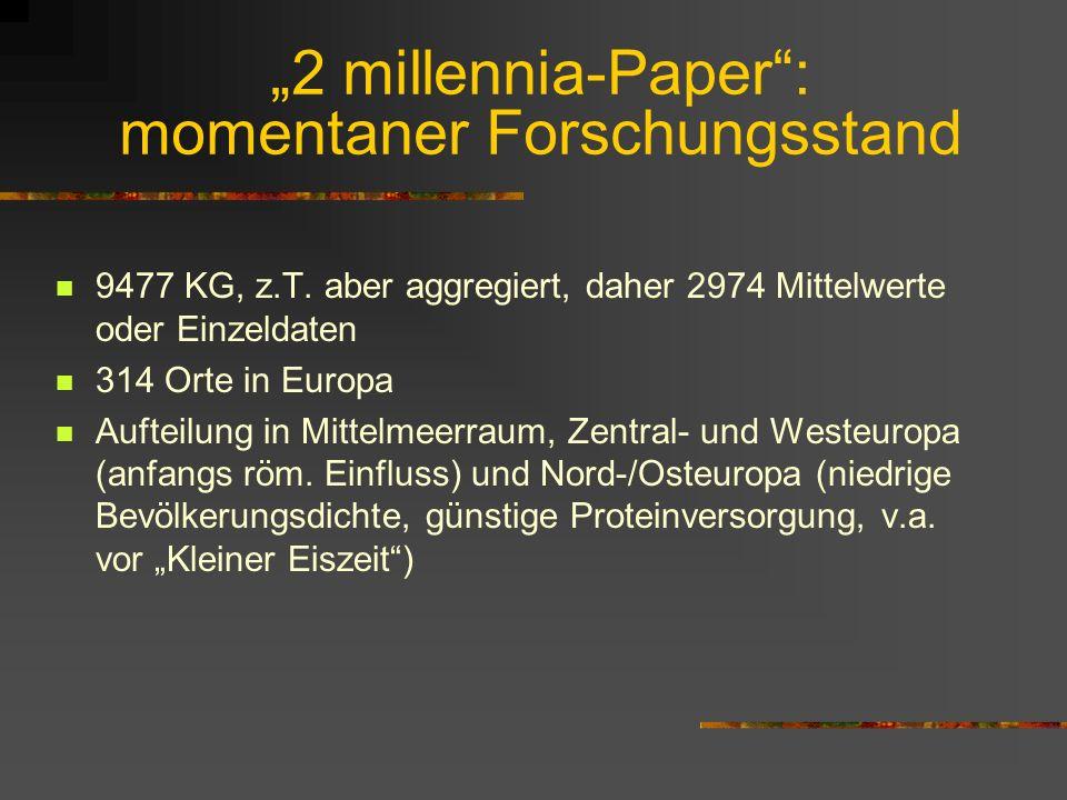 """""""2 millennia-Paper : momentaner Forschungsstand"""
