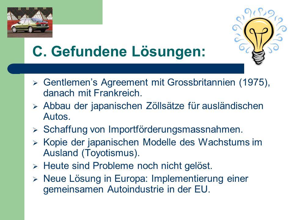 C. Gefundene Lösungen: Gentlemen's Agreement mit Grossbritannien (1975), danach mit Frankreich.