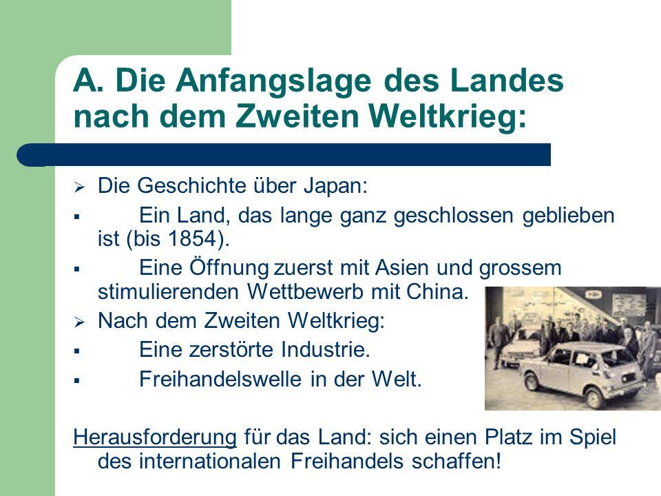 A. Die Anfangslage des Landes nach dem Zweiten Weltkrieg: