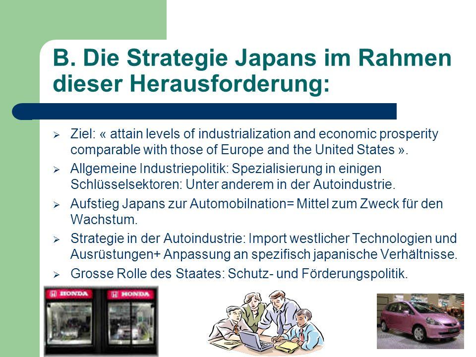 B. Die Strategie Japans im Rahmen dieser Herausforderung: