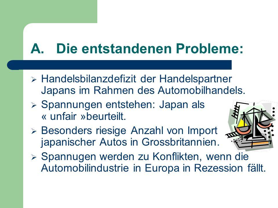 Die entstandenen Probleme: