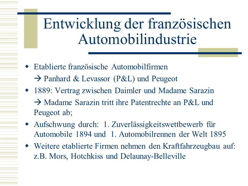 Entwicklung der französischen Automobilindustrie