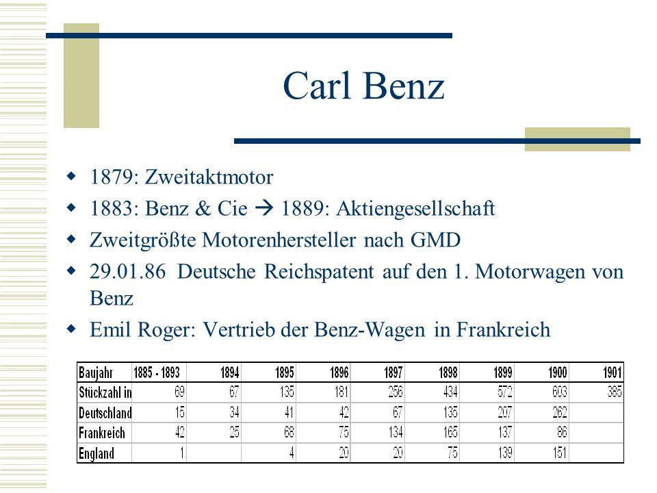 Carl Benz 1879: Zweitaktmotor