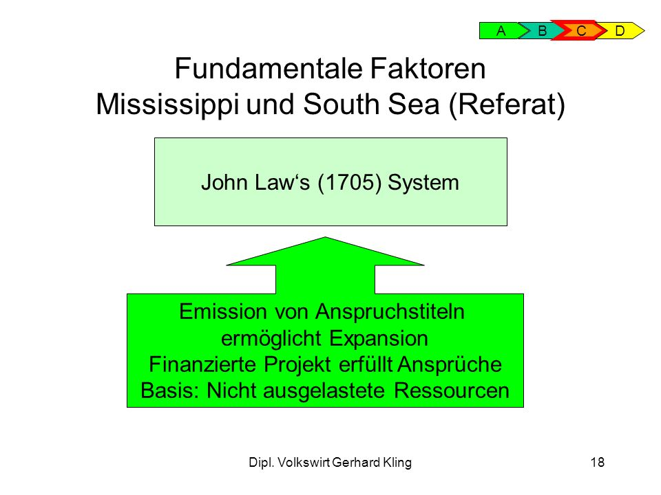 Fundamentale Faktoren Mississippi und South Sea (Referat)