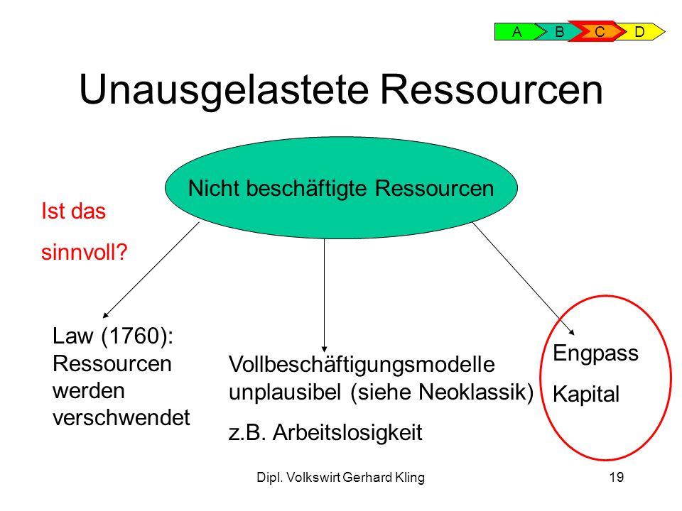 Unausgelastete Ressourcen