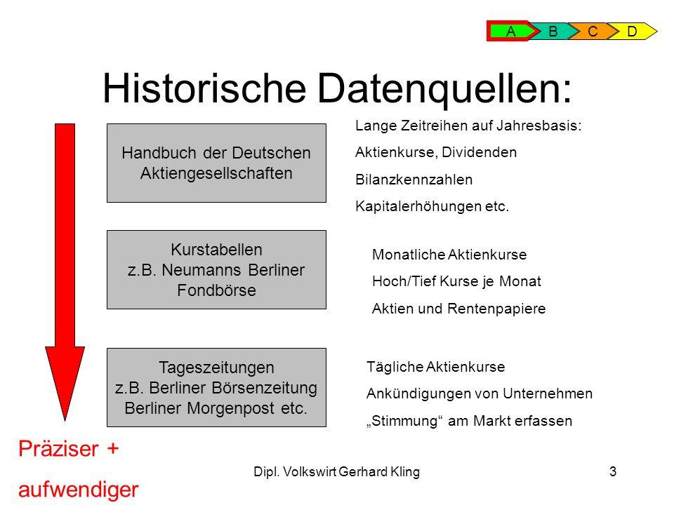 Historische Datenquellen: