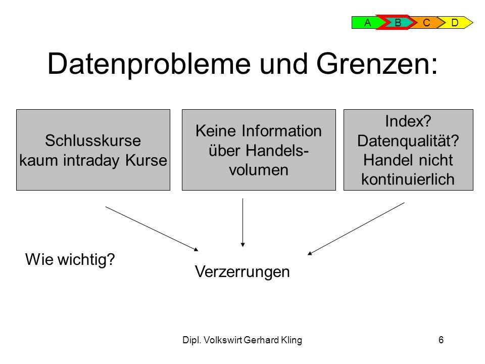 Datenprobleme und Grenzen: