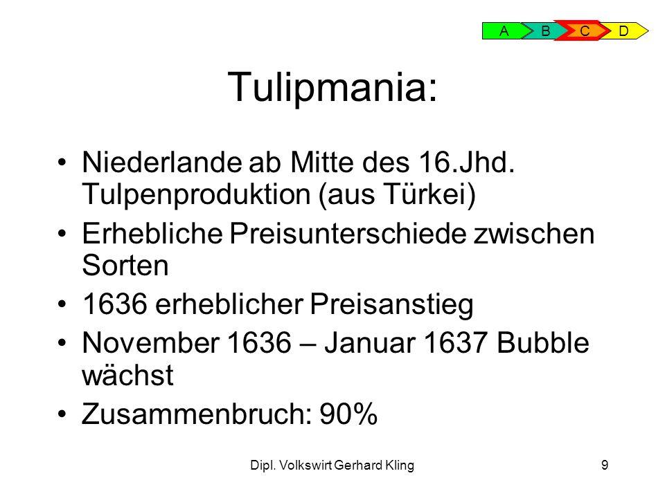 Dipl. Volkswirt Gerhard Kling