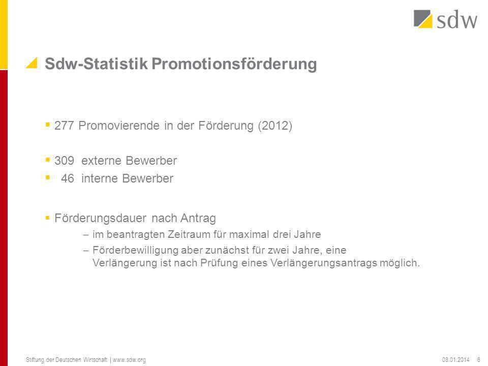 Sdw-Statistik Promotionsförderung