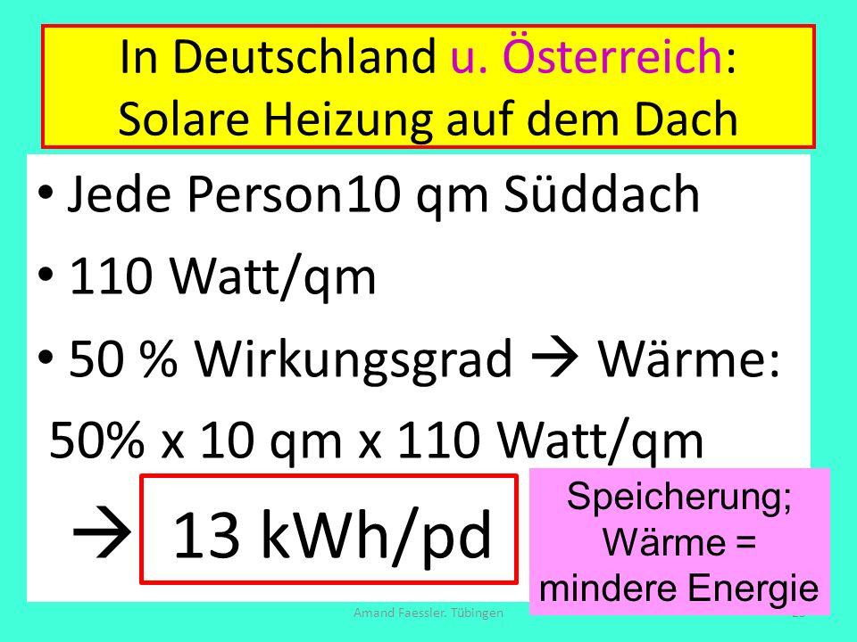 wieviel watt hat ein kilowatt