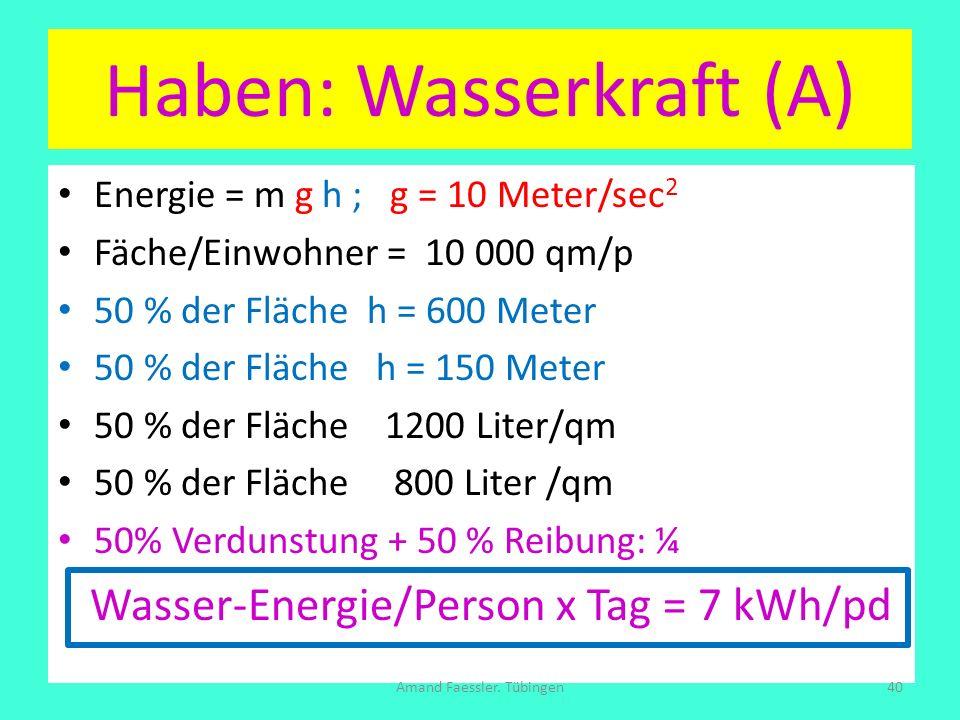 Haben: Wasserkraft (A)