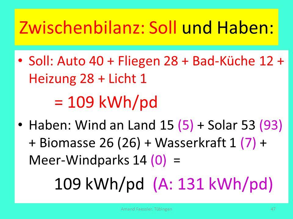 Zwischenbilanz: Soll und Haben: