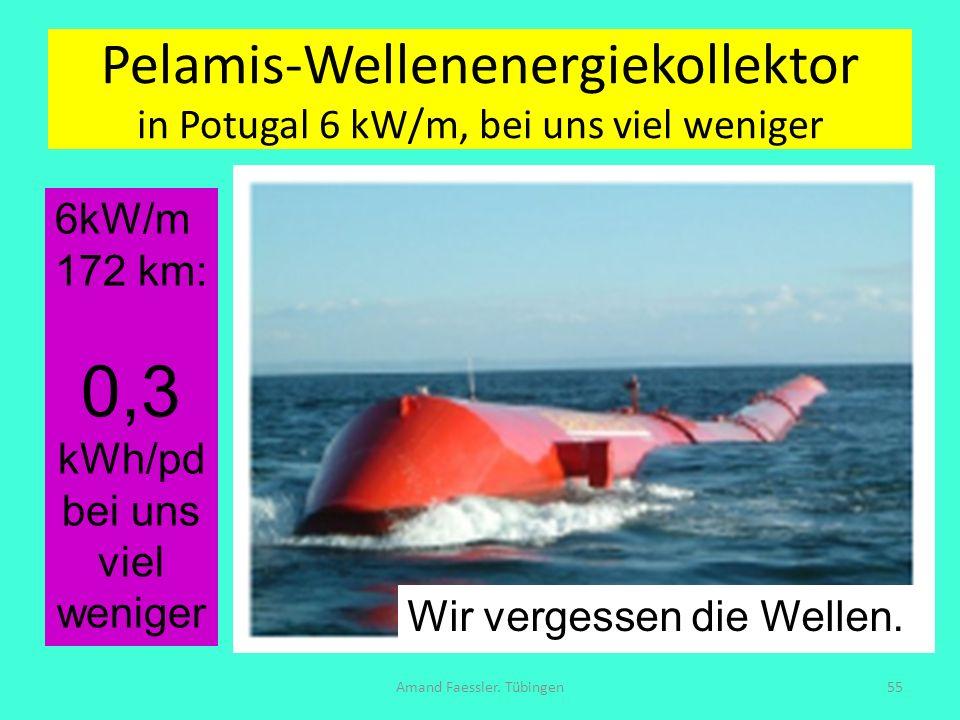 Pelamis-Wellenenergiekollektor in Potugal 6 kW/m, bei uns viel weniger
