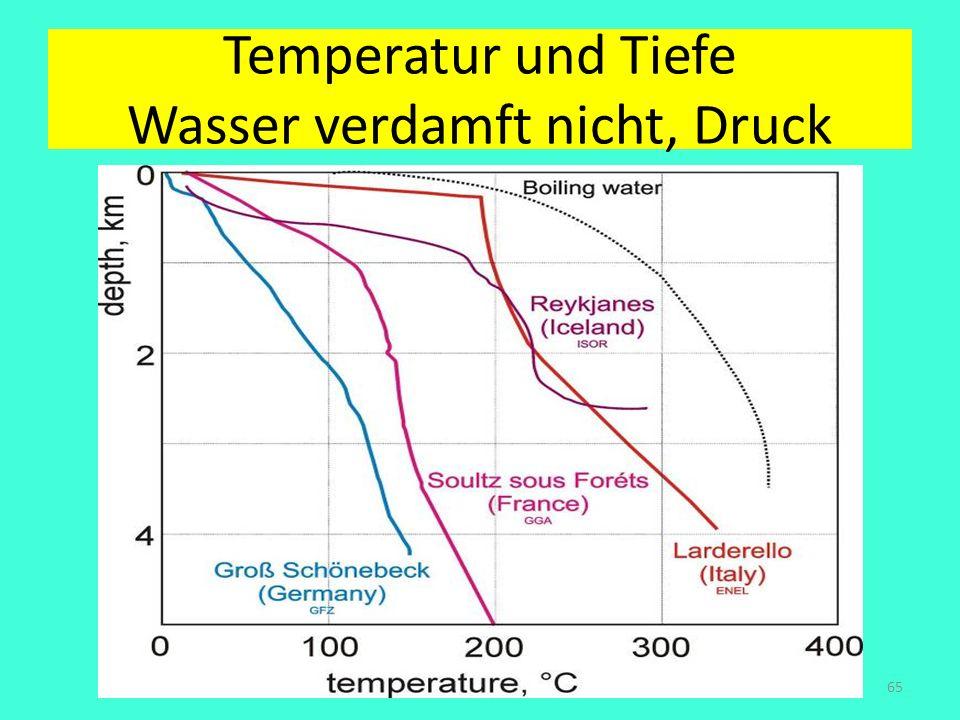 Temperatur und Tiefe Wasser verdamft nicht, Druck