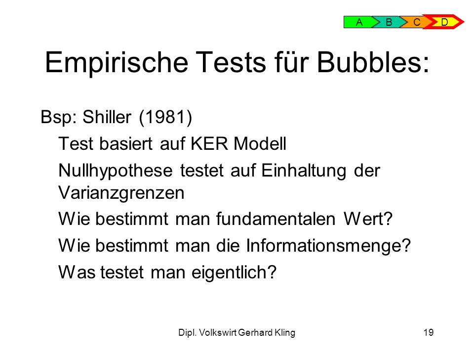 Empirische Tests für Bubbles: