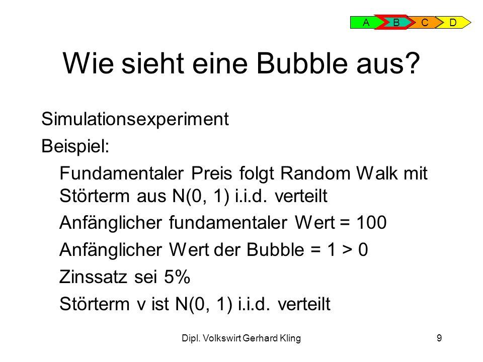 Wie sieht eine Bubble aus