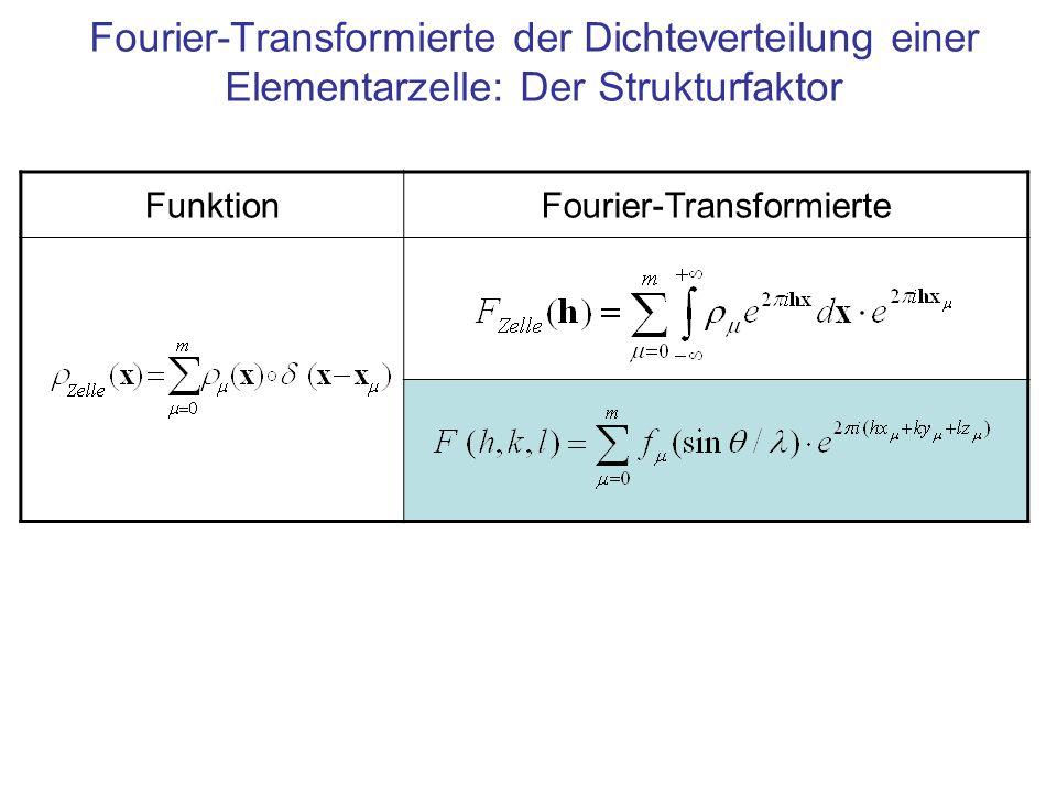 Fourier-Transformierte