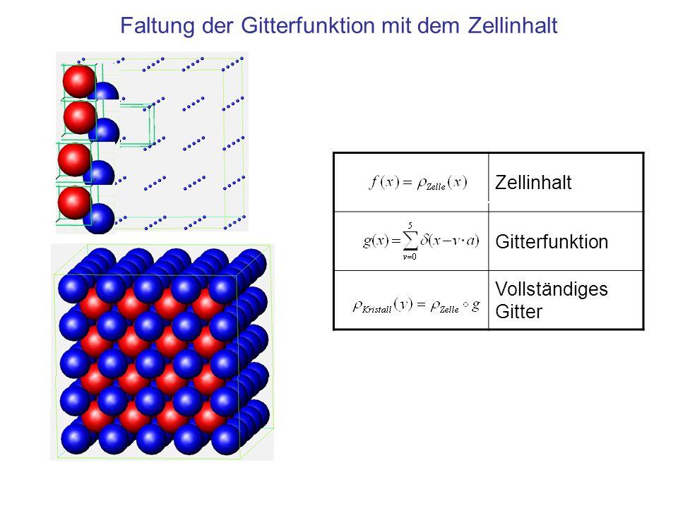 Faltung der Gitterfunktion mit dem Zellinhalt