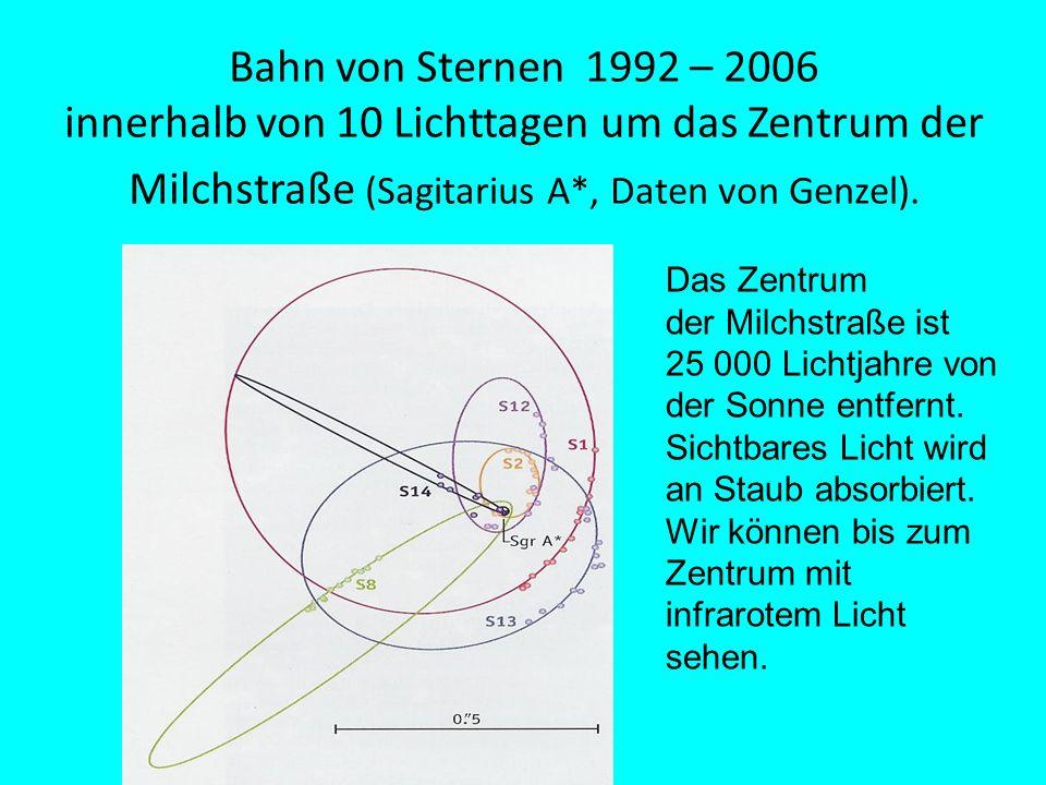 Bahn von Sternen 1992 – 2006 innerhalb von 10 Lichttagen um das Zentrum der Milchstraße (Sagitarius A*, Daten von Genzel).