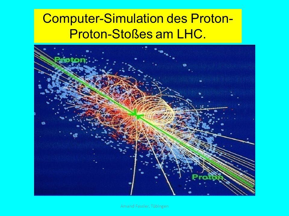 Computer-Simulation des Proton-Proton-Stoßes am LHC.