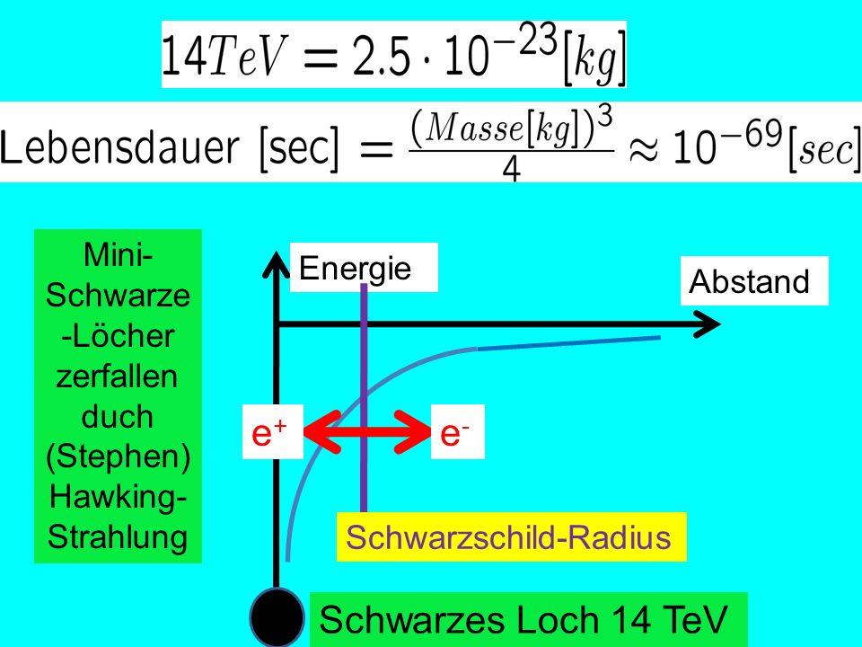 Mini-Schwarze-Löcher zerfallen duch (Stephen) Hawking-Strahlung