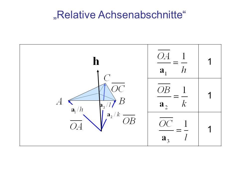 """""""Relative Achsenabschnitte"""