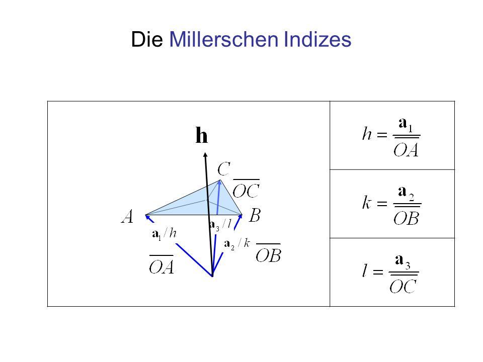 Millersche Indizes Berechnen : die laue gleichungen und der begriff der netzebene ppt herunterladen ~ Themetempest.com Abrechnung