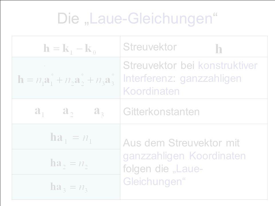 """Die """"Laue-Gleichungen"""