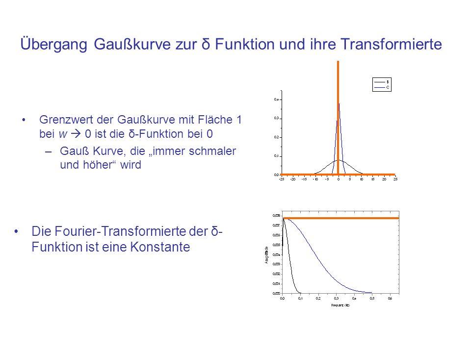Übergang Gaußkurve zur δ Funktion und ihre Transformierte