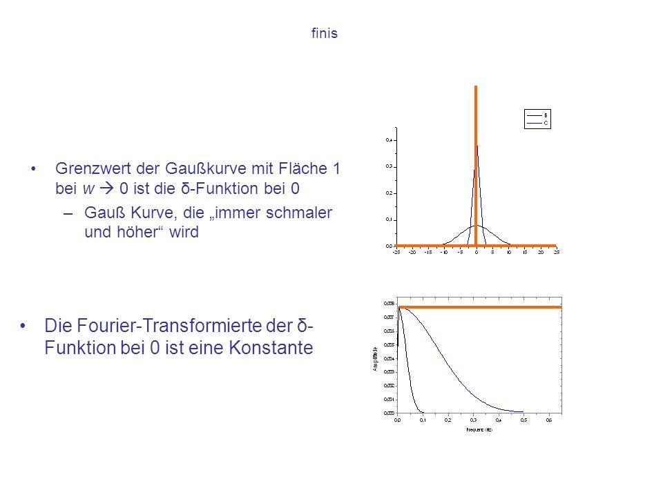 Die Fourier-Transformierte der δ-Funktion bei 0 ist eine Konstante