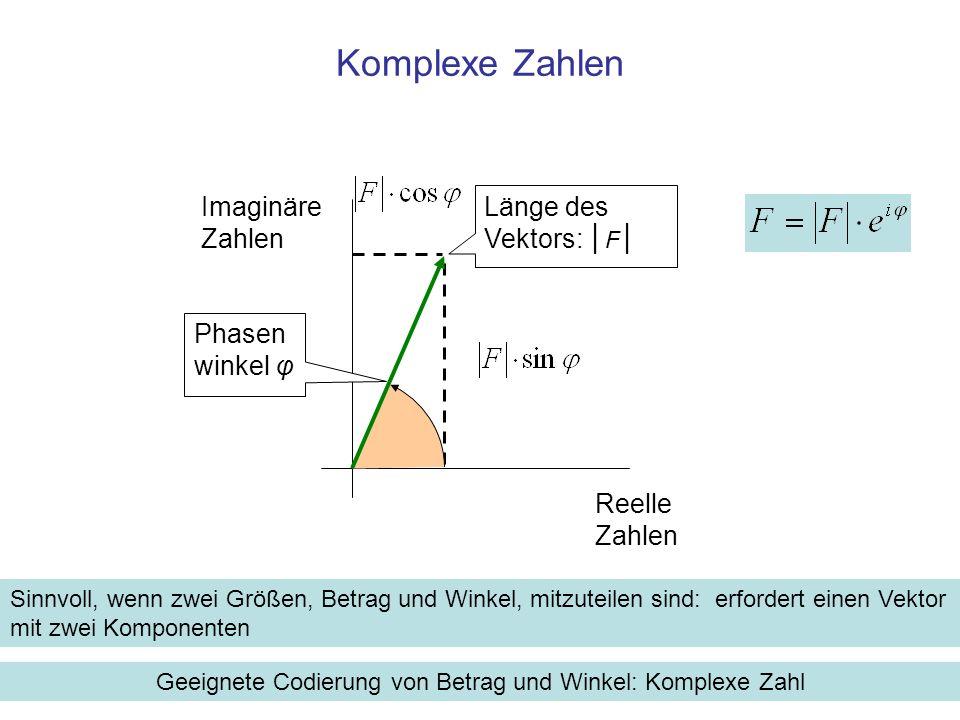Geeignete Codierung von Betrag und Winkel: Komplexe Zahl