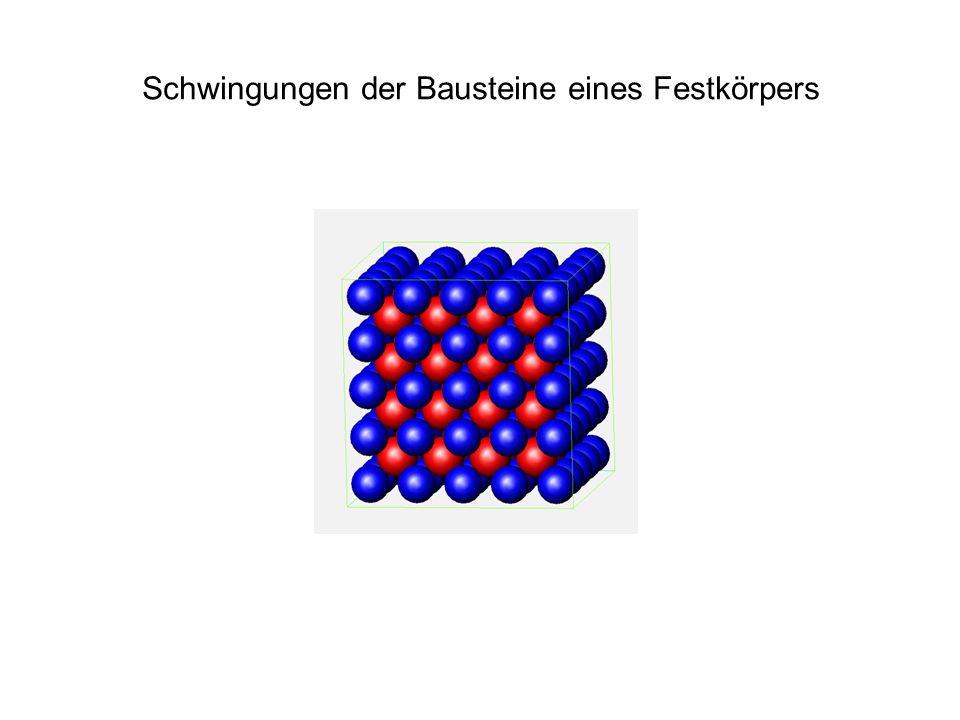 Schwingungen der Bausteine eines Festkörpers