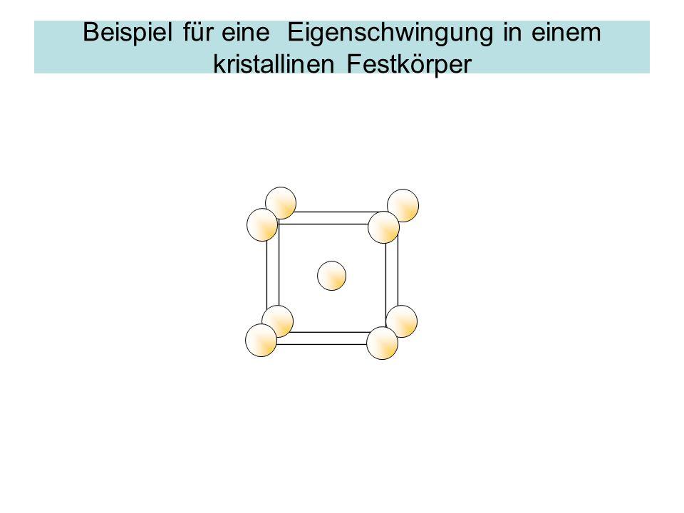 Beispiel für eine Eigenschwingung in einem kristallinen Festkörper