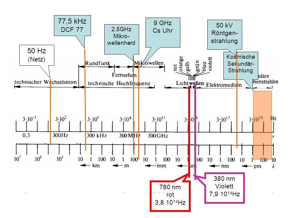 77,5 kHz 50 Hz DCF 77 9 GHz Cs Uhr 50 kV Röntgen-strahlung (Netz)