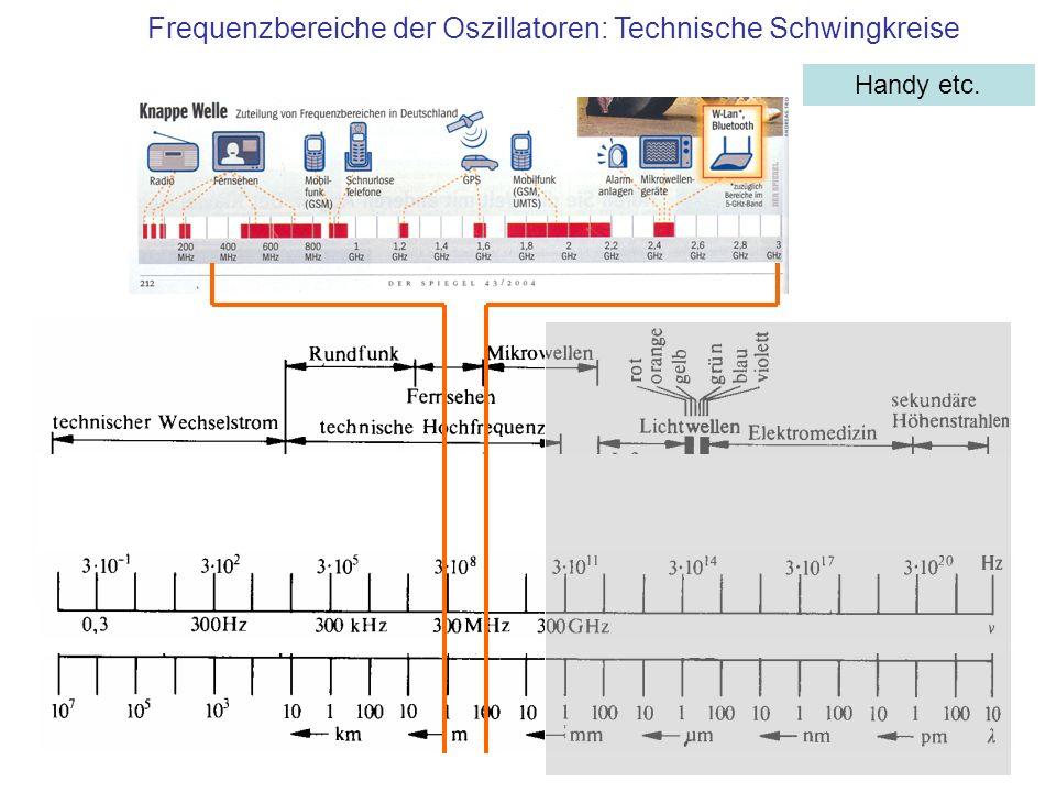 Frequenzbereiche der Oszillatoren: Technische Schwingkreise