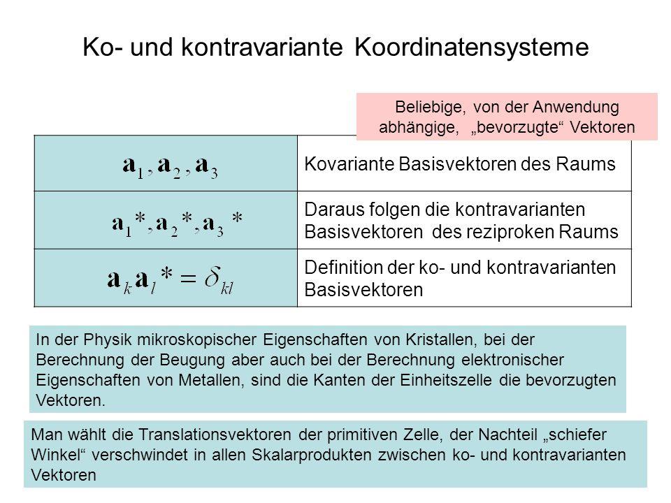 Ko- und kontravariante Koordinatensysteme