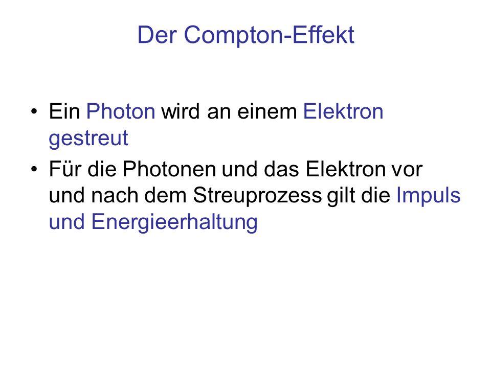 Der Compton-Effekt Ein Photon wird an einem Elektron gestreut