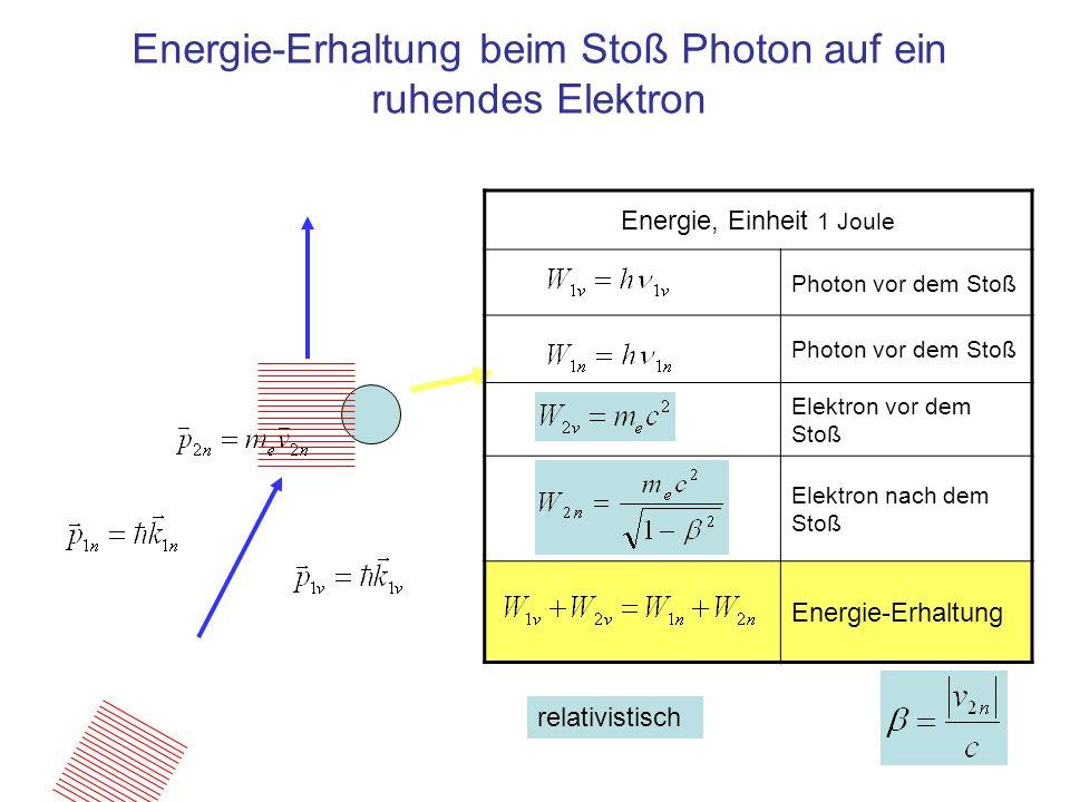 Energie-Erhaltung beim Stoß Photon auf ein ruhendes Elektron