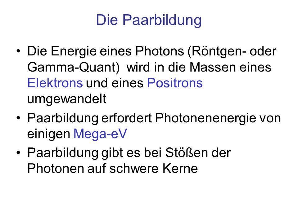 Die Paarbildung Die Energie eines Photons (Röntgen- oder Gamma-Quant) wird in die Massen eines Elektrons und eines Positrons umgewandelt.