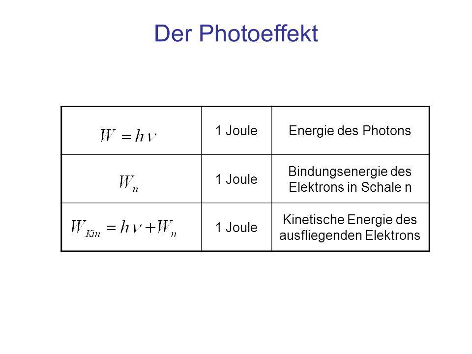 Der Photoeffekt 1 Joule Energie des Photons