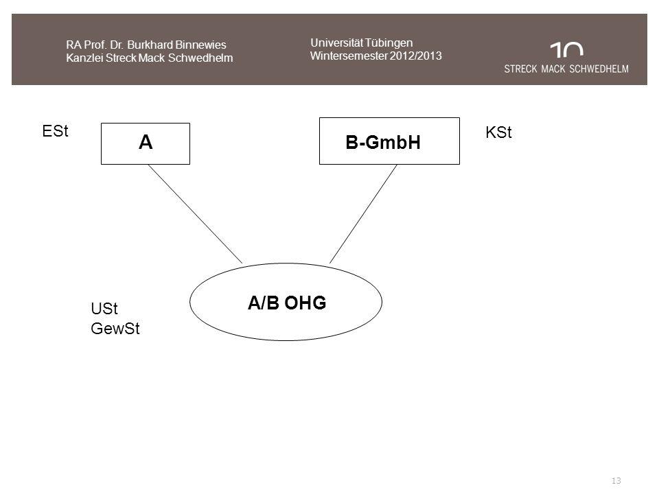 A B-GmbH A/B OHG ESt KSt USt GewSt RA Prof. Dr. Burkhard Binnewies